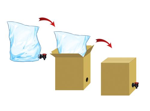 Bag-in-Box, Schema